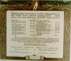 Tissarin sukutilan kunniakirja vuosilta 1634-1981-b