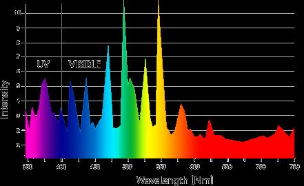 spectrum-600mhde6k.png