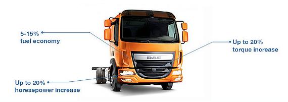 Polttoaineen Kulutus Automerkeittäin