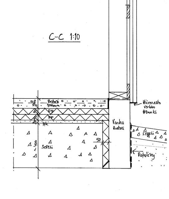 Lattian ja seinän liittymäkohta